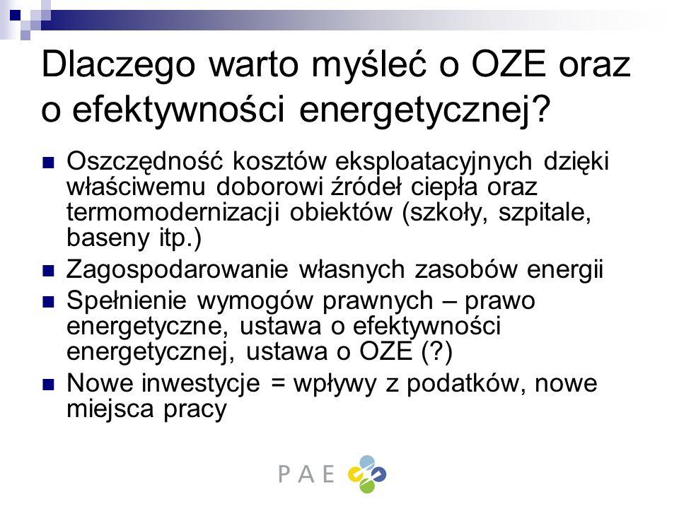 Dlaczego warto myśleć o OZE oraz o efektywności energetycznej? Oszczędność kosztów eksploatacyjnych dzięki właściwemu doborowi źródeł ciepła oraz term