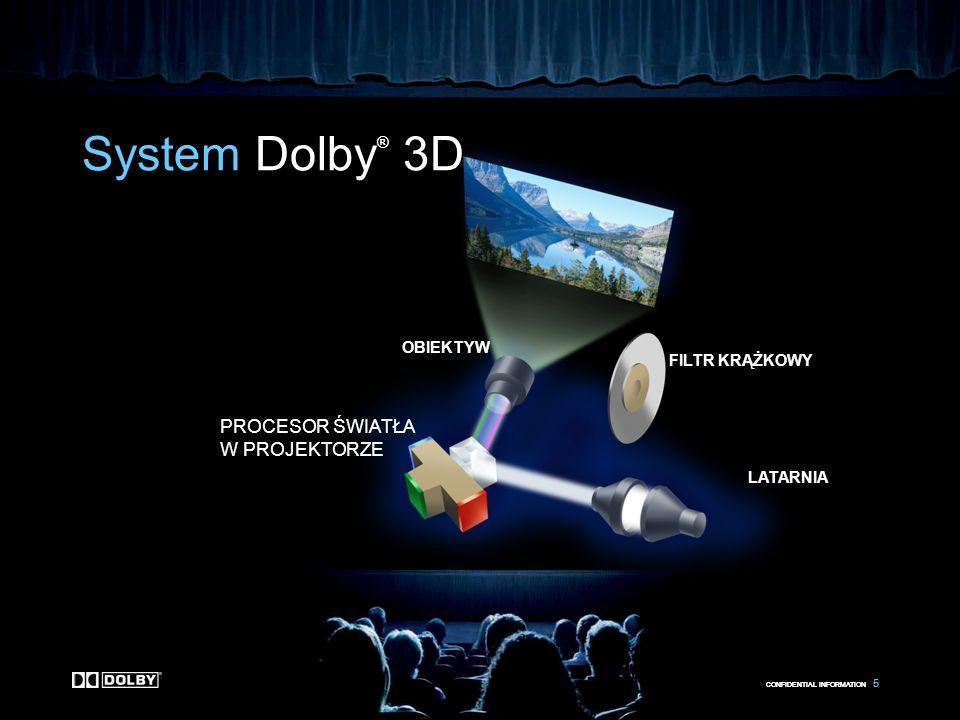 CONFIDENTIAL INFORMATION 6 System Dolby ® 3D Sześć pasm koloru – trzy dla każdego oka Szeroka skala barwna NATĘŻENIE DŁUGOŚĆ FALI RGB PRAWEGO OKA RGB LEWEGO OKA NATĘŻENIE DŁUGOŚĆ FALI