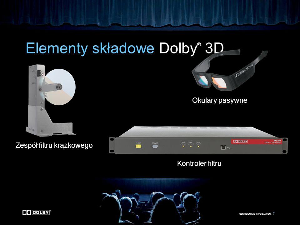 CONFIDENTIAL INFORMATION 7 Elementy składowe Dolby ® 3D Zespół filtru krążkowego Kontroler filtru Okulary pasywne