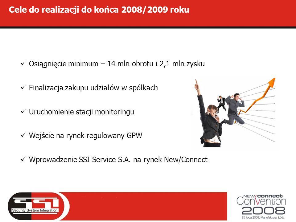 Cele do realizacji do końca 2008/2009 roku Osiągnięcie minimum – 14 mln obrotu i 2,1 mln zysku Finalizacja zakupu udziałów w spółkach Uruchomienie stacji monitoringu Wejście na rynek regulowany GPW Wprowadzenie SSI Service S.A.