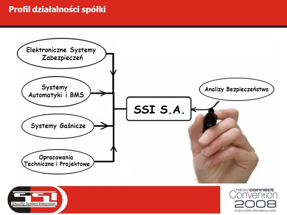 Profil działalności spółki Elektroniczne Systemy Zabezpieczeń Systemy Automatyki i BMS Opracowania Techniczne i Projektowe Analizy Bezpieczeństwa SSI S.A.