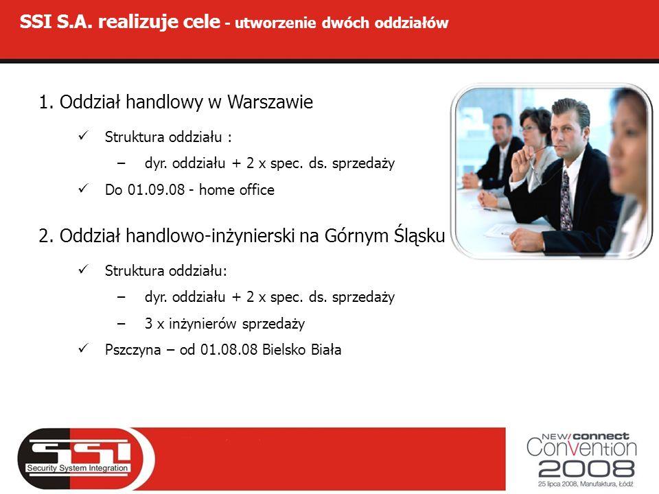 SSI S.A. realizuje cele - utworzenie dwóch oddziałów 1. Oddział handlowy w Warszawie Struktura oddziału : –dyr. oddziału + 2 x spec. ds. sprzedaży Do