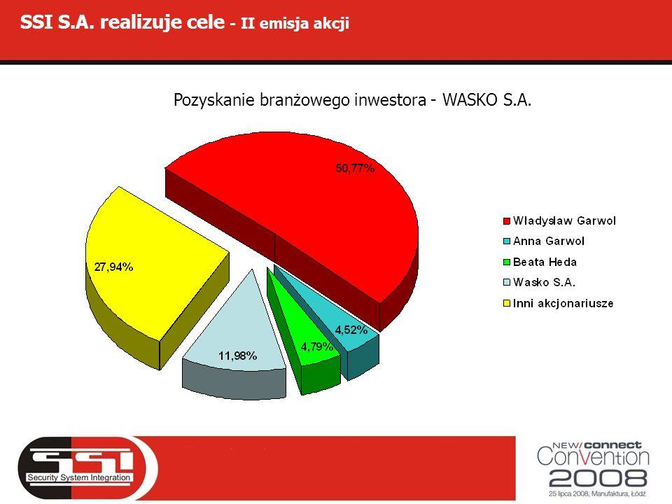SSI S.A. realizuje cele - II emisja akcji Pozyskanie branżowego inwestora - WASKO S.A.