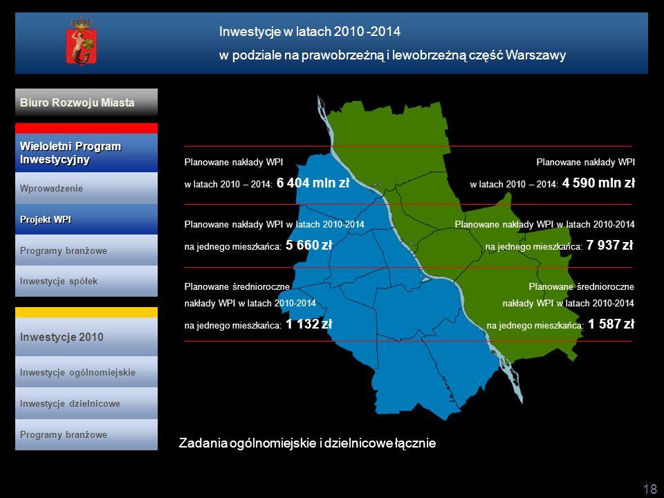 18 Inwestycje w latach 2010 -2014 w podziale na prawobrzeżną i lewobrzeżną część Warszawy Projekt WPI Projekt WPI Programy branżowe Inwestycje spółek