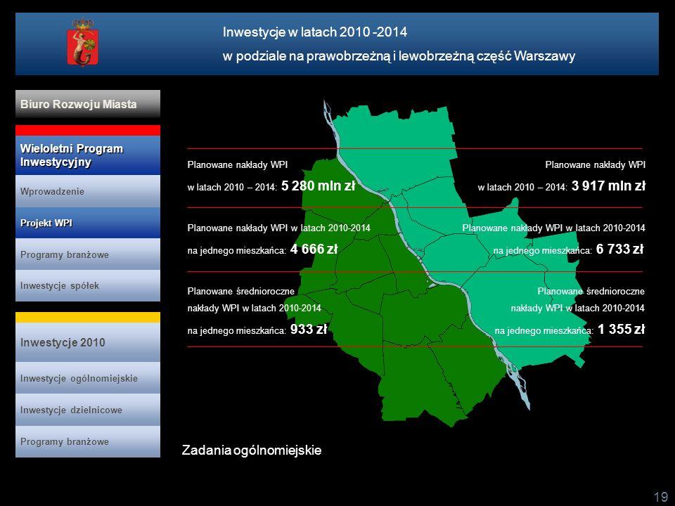 Inwestycje w latach 2010 -2014 w podziale na prawobrzeżną i lewobrzeżną część Warszawy 19 Projekt WPI Projekt WPI Programy branżowe Inwestycje spółek Inwestycje 2010 Wieloletni Program Inwestycyjny Wieloletni Program Inwestycyjny Wprowadzenie Biuro Rozwoju Miasta Inwestycje ogólnomiejskie Programy branżowe Inwestycje dzielnicowe Zadania ogólnomiejskie Planowane nakłady WPI w latach 2010 – 2014: 3 917 mln zł Planowane nakłady WPI w latach 2010-2014 na jednego mieszkańca: 6 733 zł Planowane średnioroczne nakłady WPI w latach 2010-2014 na jednego mieszkańca: 1 355 zł Planowane nakłady WPI w latach 2010 – 2014: 5 280 mln zł Planowane nakłady WPI w latach 2010-2014 na jednego mieszkańca: 4 666 zł Planowane średnioroczne nakłady WPI w latach 2010-2014 na jednego mieszkańca: 933 zł