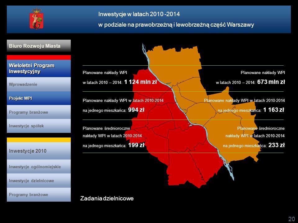 Inwestycje w latach 2010 -2014 w podziale na prawobrzeżną i lewobrzeżną część Warszawy 20 Projekt WPI Projekt WPI Programy branżowe Inwestycje spółek Inwestycje 2010 Wieloletni Program Inwestycyjny Wieloletni Program Inwestycyjny Wprowadzenie Biuro Rozwoju Miasta Inwestycje ogólnomiejskie Programy branżowe Inwestycje dzielnicowe Zadania dzielnicowe Planowane nakłady WPI w latach 2010 – 2014: 673 mln zł Planowane nakłady WPI w latach 2010-2014 na jednego mieszkańca: 1 163 zł Planowane średnioroczne nakłady WPI w latach 2010-2014 na jednego mieszkańca: 233 zł Planowane nakłady WPI w latach 2010 – 2014: 1 124 mln zł Planowane nakłady WPI w latach 2010-2014 na jednego mieszkańca: 994 zł Planowane średnioroczne nakłady WPI w latach 2010-2014 na jednego mieszkańca: 199 zł