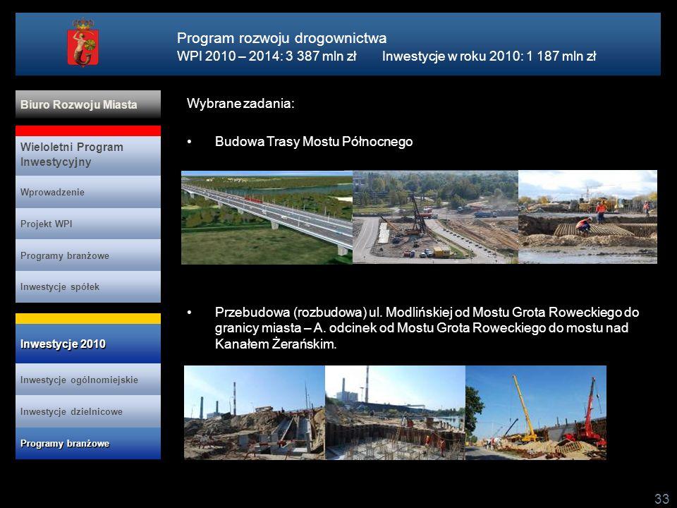 Program rozwoju drogownictwa WPI 2010 – 2014: 3 387 mln zł Inwestycje w roku 2010: 1 187 mln zł 33 Wybrane zadania: Budowa Trasy Mostu Północnego Przebudowa (rozbudowa) ul.