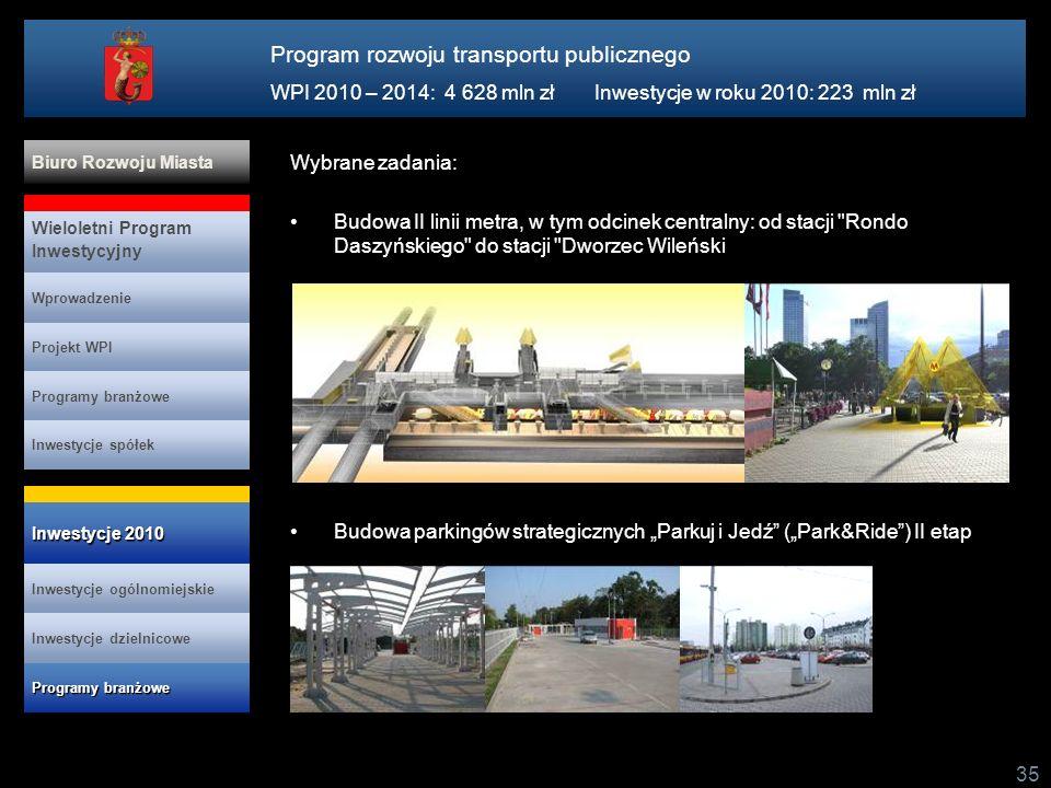 Program rozwoju transportu publicznego WPI 2010 – 2014: 4 628 mln zł Inwestycje w roku 2010: 223 mln zł 35 Wybrane zadania: Budowa II linii metra, w tym odcinek centralny: od stacji Rondo Daszyńskiego do stacji Dworzec Wileński Budowa parkingów strategicznych Parkuj i Jedź (Park&Ride) II etap Projekt WPI Programy branżowe Inwestycje spółek Wieloletni Program Inwestycyjny Wprowadzenie Biuro Rozwoju Miasta Inwestycje ogólnomiejskie Inwestycje 2010 Inwestycje 2010 Programy branżowe Programy branżowe Inwestycje dzielnicowe