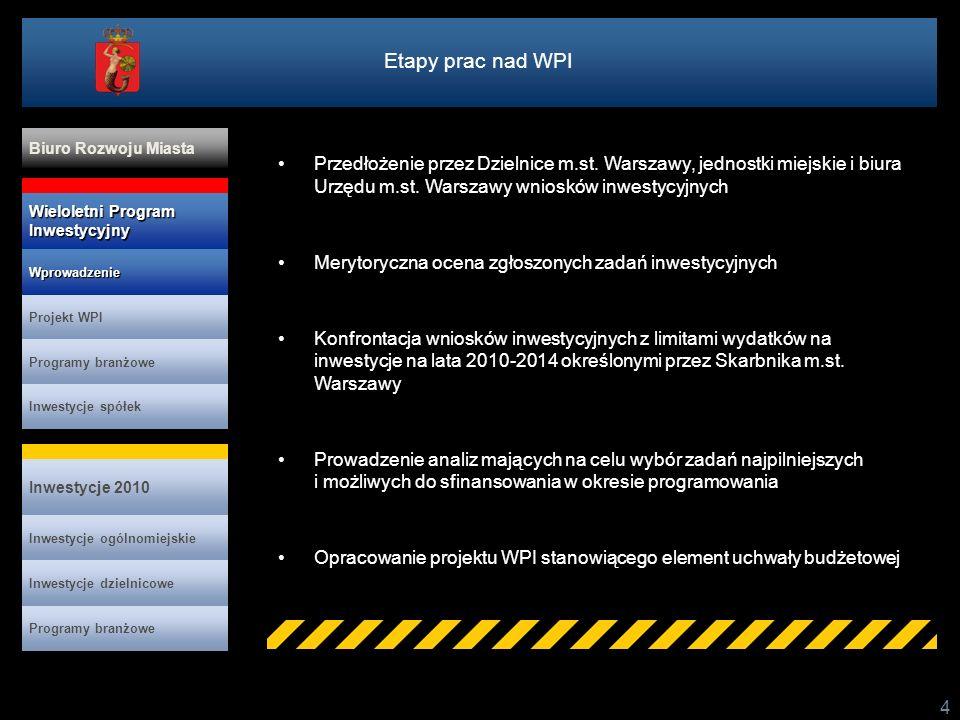4 Przedłożenie przez Dzielnice m.st. Warszawy, jednostki miejskie i biura Urzędu m.st. Warszawy wniosków inwestycyjnych Merytoryczna ocena zgłoszonych