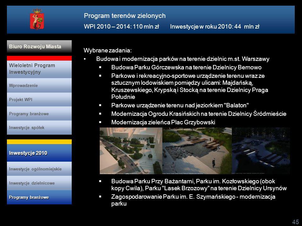 45 Projekt WPI Programy branżowe Inwestycje spółek Wieloletni Program Inwestycyjny Wprowadzenie Biuro Rozwoju Miasta Inwestycje ogólnomiejskie Program terenów zielonych WPI 2010 – 2014: 110 mln zł Inwestycje w roku 2010: 44 mln zł Wybrane zadania: Budowa i modernizacja parków na terenie dzielnic m.st.