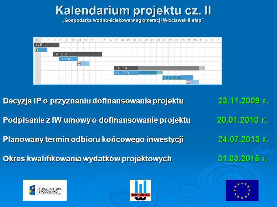 Decyzja IP o przyznaniu dofinansowania projektu 23.11.2009 r.