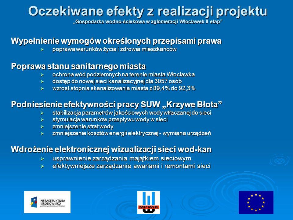 Wypełnienie wymogów określonych przepisami prawa poprawa warunków życia i zdrowia mieszkańców poprawa warunków życia i zdrowia mieszkańców Poprawa stanu sanitarnego miasta ochrona wód podziemnych na terenie miasta Włocławka ochrona wód podziemnych na terenie miasta Włocławka dostęp do nowej sieci kanalizacyjnej dla 3057 osób dostęp do nowej sieci kanalizacyjnej dla 3057 osób wzrost stopnia skanalizowania miasta z 89,4% do 92,3% wzrost stopnia skanalizowania miasta z 89,4% do 92,3% Podniesienie efektywności pracy SUW Krzywe Błota stabilizacja parametrów jakościowych wody wtłaczanej do sieci stabilizacja parametrów jakościowych wody wtłaczanej do sieci stymulacja warunków przepływu wody w sieci stymulacja warunków przepływu wody w sieci zmniejszenie strat wody zmniejszenie strat wody zmniejszenie kosztów energii elektrycznej - wymiana urządzeń zmniejszenie kosztów energii elektrycznej - wymiana urządzeń Wdrożenie elektronicznej wizualizacji sieci wod-kan usprawnienie zarządzania majątkiem sieciowym usprawnienie zarządzania majątkiem sieciowym efektywniejsze zarządzanie awariami i remontami sieci efektywniejsze zarządzanie awariami i remontami sieci Oczekiwane efekty z realizacji projektu Gospodarka wodno-ściekowa w aglomeracji Włocławek II etap