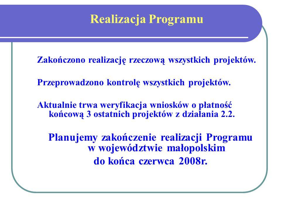 Realizacja Programu Zakończono realizację rzeczową wszystkich projektów.