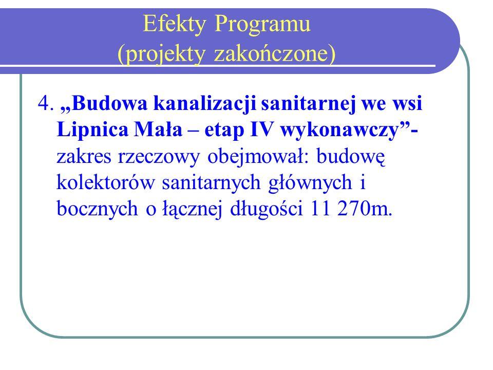 Efekty Programu (projekty zakończone) 4.