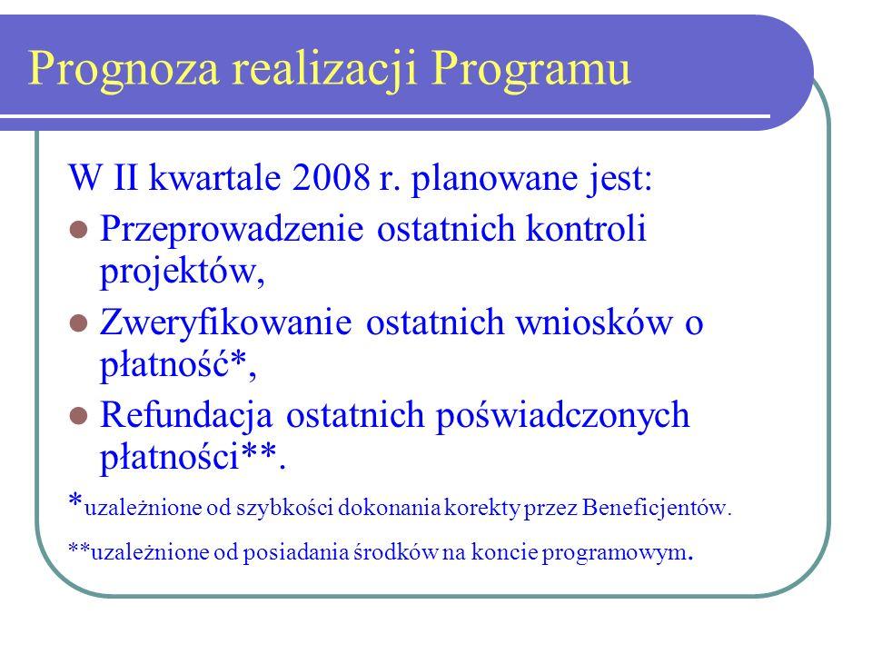 Prognoza realizacji Programu W II kwartale 2008 r.