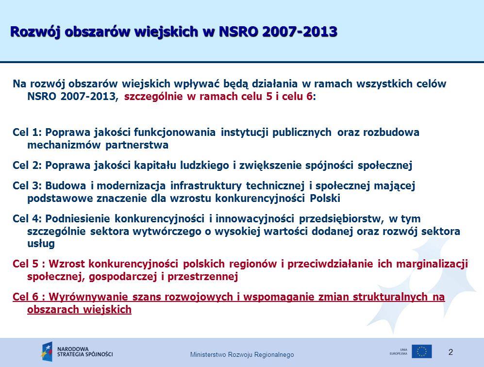 Ministerstwo Rozwoju Regionalnego 2 Rozwój obszarów wiejskich w NSRO 2007-2013 Na rozwój obszarów wiejskich wpływać będą działania w ramach wszystkich celów NSRO 2007-2013, szczególnie w ramach celu 5 i celu 6: Cel 1: Poprawa jakości funkcjonowania instytucji publicznych oraz rozbudowa mechanizmów partnerstwa Cel 2: Poprawa jakości kapitału ludzkiego i zwiększenie spójności społecznej Cel 3: Budowa i modernizacja infrastruktury technicznej i społecznej mającej podstawowe znaczenie dla wzrostu konkurencyjności Polski Cel 4: Podniesienie konkurencyjności i innowacyjności przedsiębiorstw, w tym szczególnie sektora wytwórczego o wysokiej wartości dodanej oraz rozwój sektora usług Cel 5 : Wzrost konkurencyjności polskich regionów i przeciwdziałanie ich marginalizacji społecznej, gospodarczej i przestrzennej Cel 6 : Wyrównywanie szans rozwojowych i wspomaganie zmian strukturalnych na obszarach wiejskich