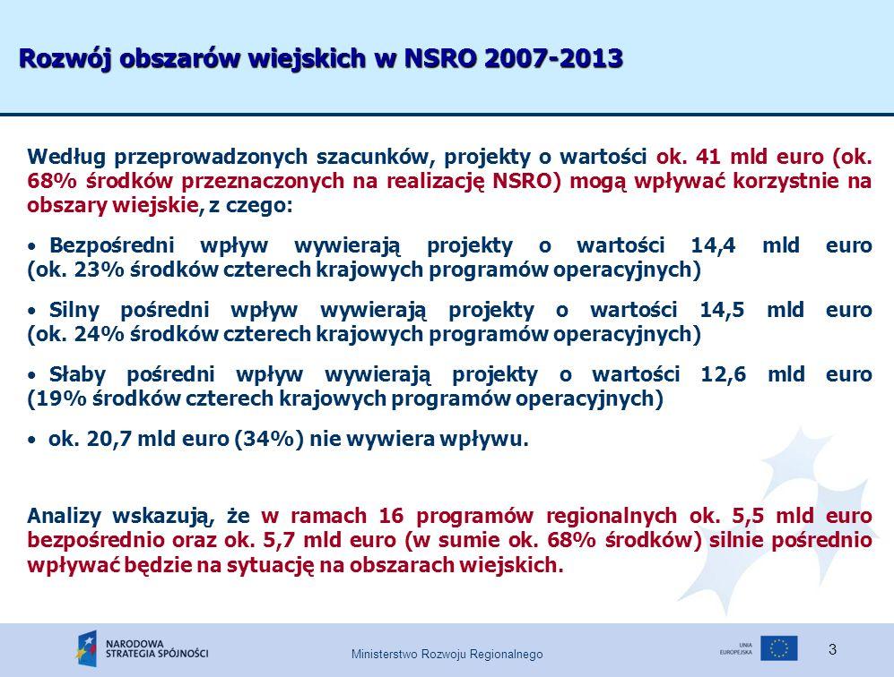 Ministerstwo Rozwoju Regionalnego 3 Rozwój obszarów wiejskich w NSRO 2007-2013 Według przeprowadzonych szacunków, projekty o wartości ok.