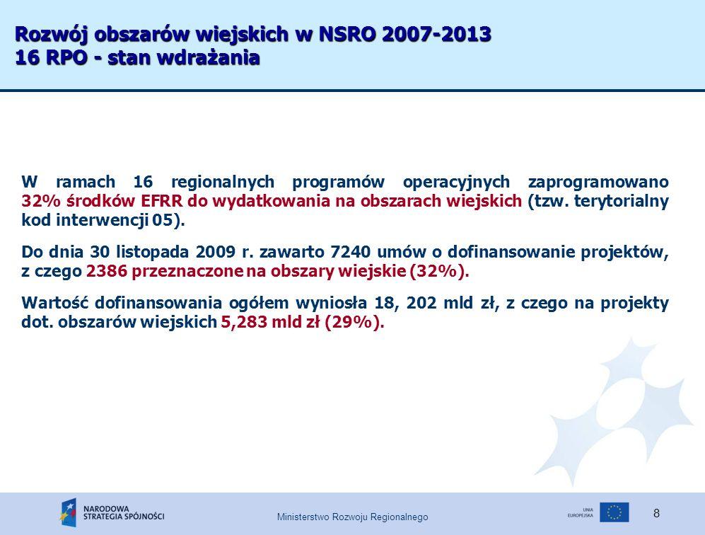 Ministerstwo Rozwoju Regionalnego 8 Rozwój obszarów wiejskich w NSRO 2007-2013 16 RPO - stan wdrażania W ramach 16 regionalnych programów operacyjnych zaprogramowano 32% środków EFRR do wydatkowania na obszarach wiejskich (tzw.