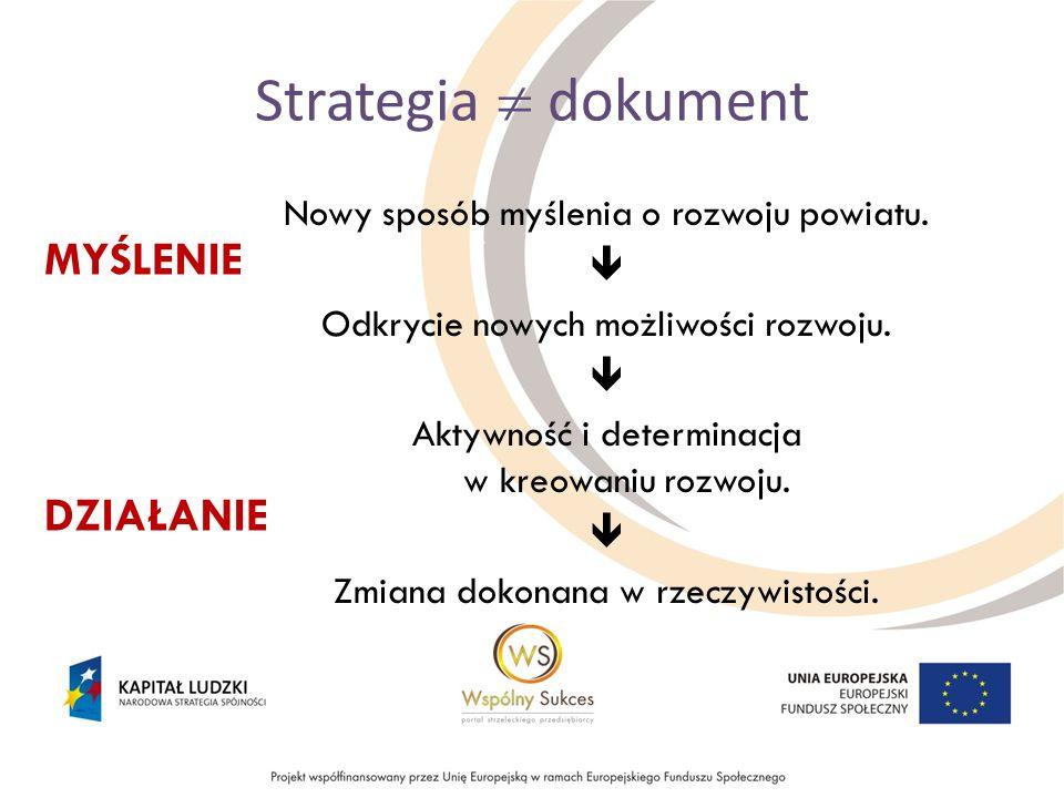 Strategia dokument Nowy sposób myślenia o rozwoju powiatu. Odkrycie nowych możliwości rozwoju. Aktywność i determinacja w kreowaniu rozwoju. Zmiana do