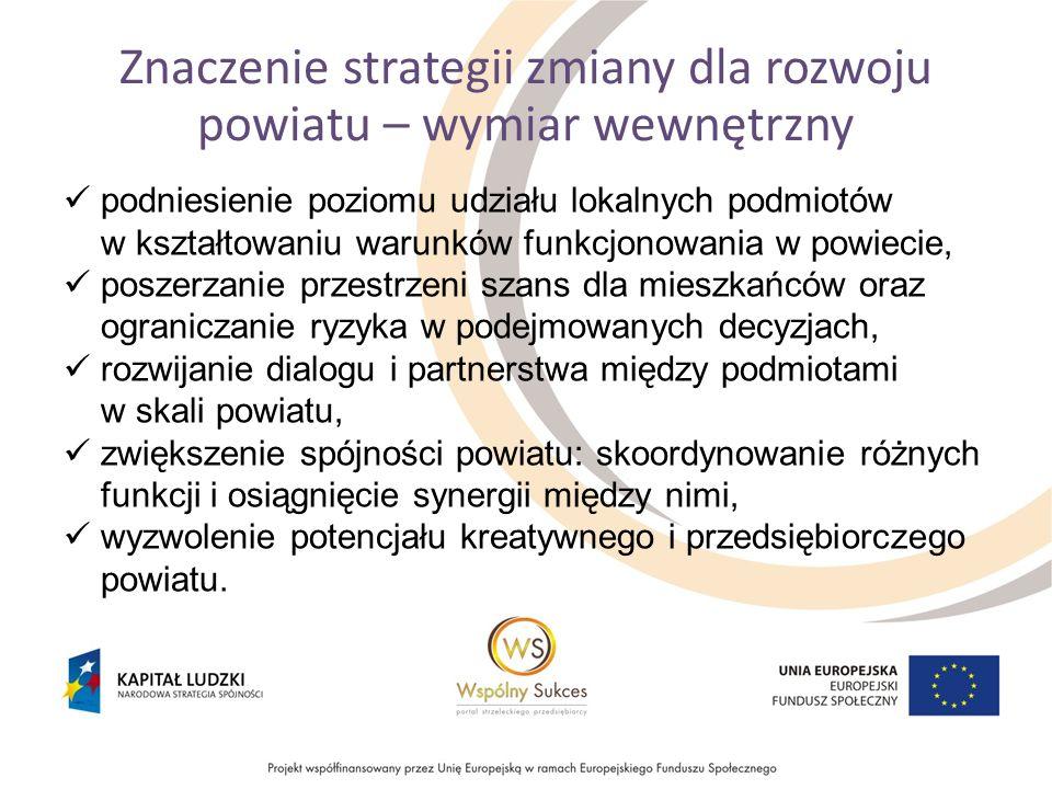 Znaczenie strategii zmiany dla rozwoju powiatu – wymiar wewnętrzny podniesienie poziomu udziału lokalnych podmiotów w kształtowaniu warunków funkcjonowania w powiecie, poszerzanie przestrzeni szans dla mieszkańców oraz ograniczanie ryzyka w podejmowanych decyzjach, rozwijanie dialogu i partnerstwa między podmiotami w skali powiatu, zwiększenie spójności powiatu: skoordynowanie różnych funkcji i osiągnięcie synergii między nimi, wyzwolenie potencjału kreatywnego i przedsiębiorczego powiatu.