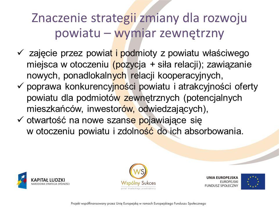Znaczenie strategii zmiany dla rozwoju powiatu – wymiar zewnętrzny zajęcie przez powiat i podmioty z powiatu właściwego miejsca w otoczeniu (pozycja + siła relacji); zawiązanie nowych, ponadlokalnych relacji kooperacyjnych, poprawa konkurencyjności powiatu i atrakcyjności oferty powiatu dla podmiotów zewnętrznych (potencjalnych mieszkańców, inwestorów, odwiedzających), otwartość na nowe szanse pojawiające się w otoczeniu powiatu i zdolność do ich absorbowania.