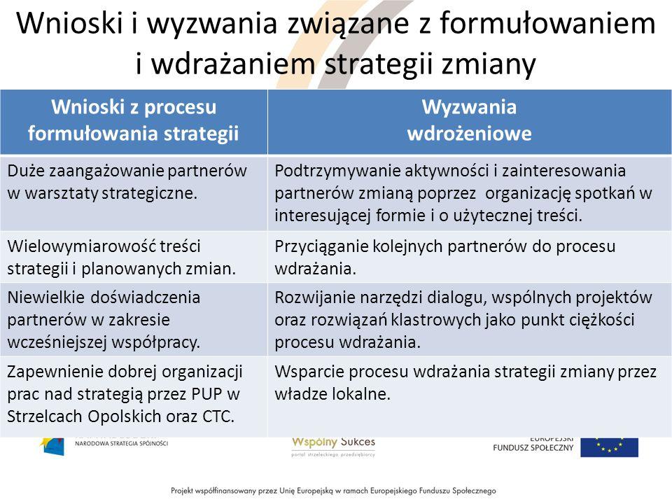 Wnioski i wyzwania związane z formułowaniem i wdrażaniem strategii zmiany Wnioski z procesu formułowania strategii Wyzwania wdrożeniowe Duże zaangażowanie partnerów w warsztaty strategiczne.