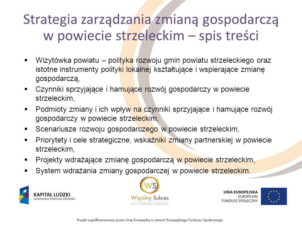 Priorytety strategiczne zmiany gospodarczej w powiecie strzeleckim: 1.Kreowanie marki biznesowej powiatu.