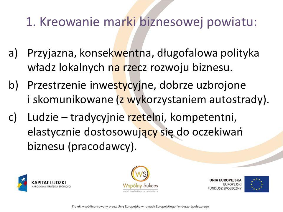 1. Kreowanie marki biznesowej powiatu: a)Przyjazna, konsekwentna, długofalowa polityka władz lokalnych na rzecz rozwoju biznesu. b)Przestrzenie inwest