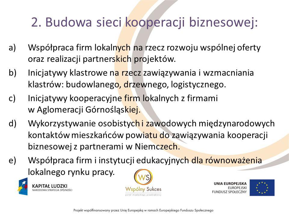 2. Budowa sieci kooperacji biznesowej: a)Współpraca firm lokalnych na rzecz rozwoju wspólnej oferty oraz realizacji partnerskich projektów. b)Inicjaty