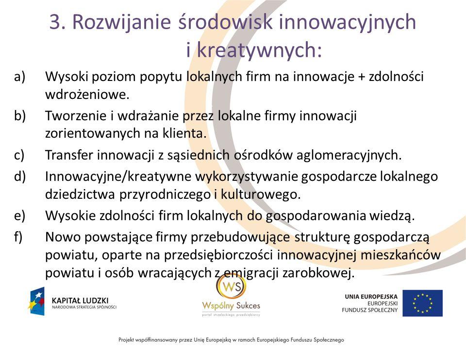 3. Rozwijanie środowisk innowacyjnych i kreatywnych: a)Wysoki poziom popytu lokalnych firm na innowacje + zdolności wdrożeniowe. b)Tworzenie i wdrażan