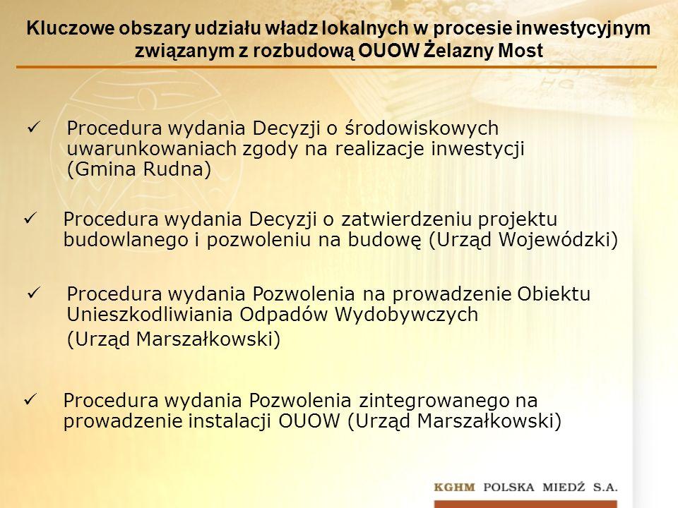 Procedura wydania Pozwolenia na prowadzenie Obiektu Unieszkodliwiania Odpadów Wydobywczych (Urząd Marszałkowski) Procedura wydania Decyzji o zatwierdz