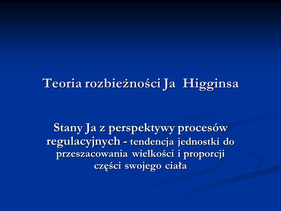 Teoria rozbieżności Ja Higginsa Stany Ja z perspektywy procesów regulacyjnych - tendencja jednostki do przeszacowania wielkości i proporcji części swo