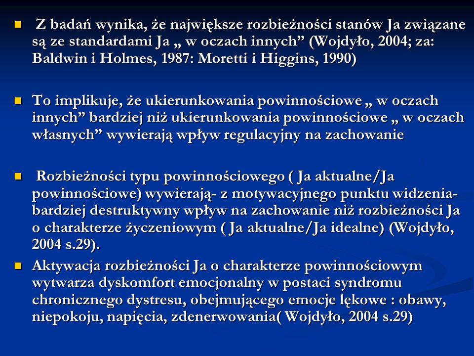 Z badań wynika, że największe rozbieżności stanów Ja związane są ze standardami Ja w oczach innych (Wojdyło, 2004; za: Baldwin i Holmes, 1987: Moretti
