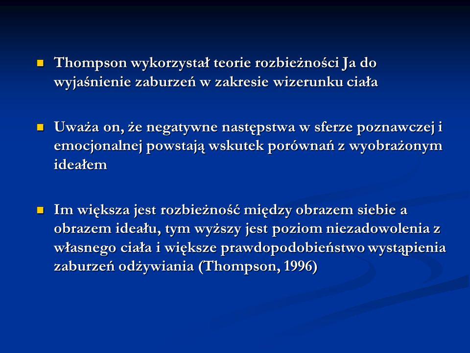 Thompson wykorzystał teorie rozbieżności Ja do wyjaśnienie zaburzeń w zakresie wizerunku ciała Thompson wykorzystał teorie rozbieżności Ja do wyjaśnie