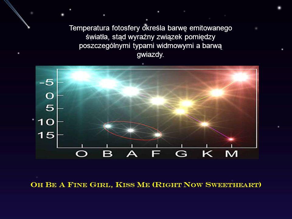 Temperatura fotosfery określa barwę emitowanego światła, stąd wyraźny związek pomiędzy poszczególnymi typami widmowymi a barwą gwiazdy. O h B e A F in