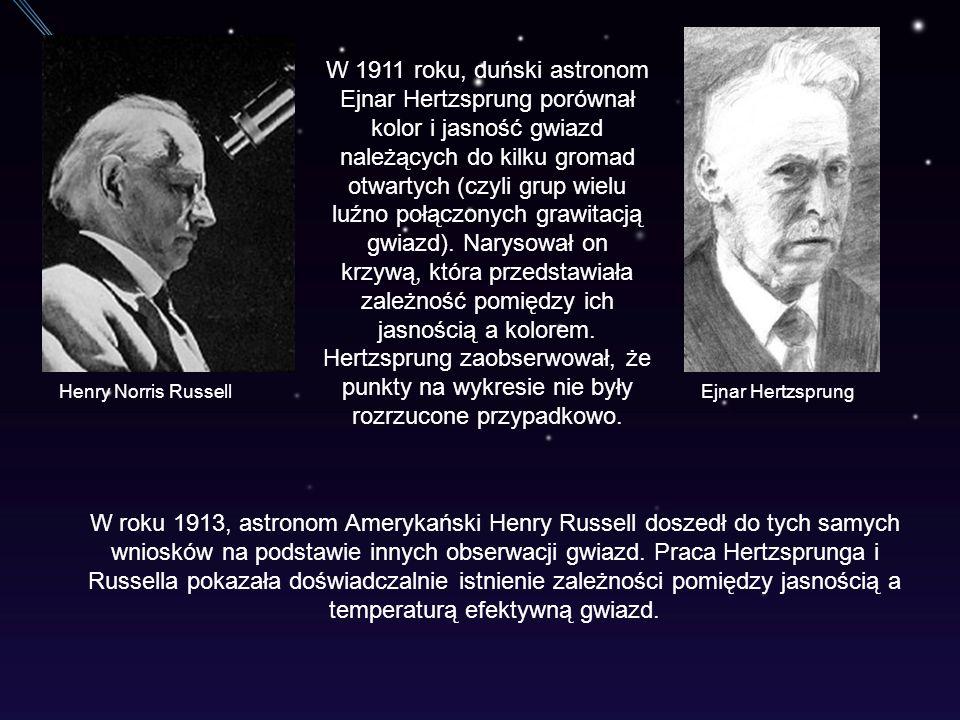 Henry Norris RussellEjnar Hertzsprung W 1911 roku, duński astronom Ejnar Hertzsprung porównał kolor i jasność gwiazd należących do kilku gromad otwart