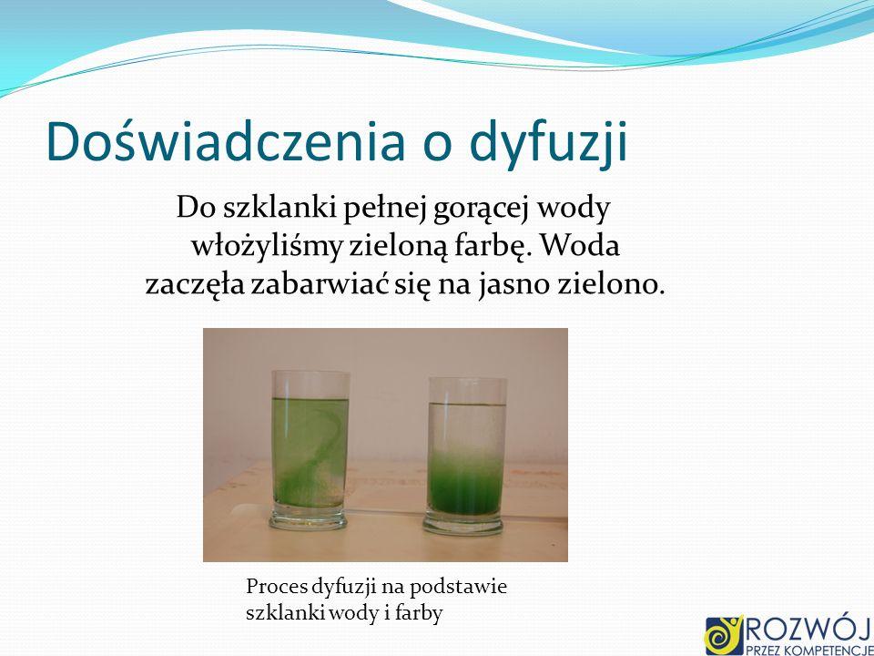 Doświadczenia o dyfuzji Do szklanki pełnej gorącej wody włożyliśmy zieloną farbę. Woda zaczęła zabarwiać się na jasno zielono. Proces dyfuzji na podst