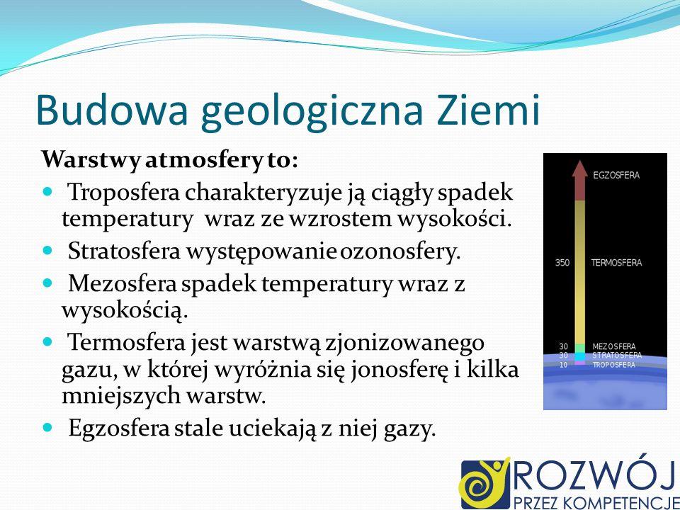 Budowa geologiczna Ziemi Warstwy atmosfery to: Troposfera charakteryzuje ją ciągły spadek temperatury wraz ze wzrostem wysokości. Stratosfera występow