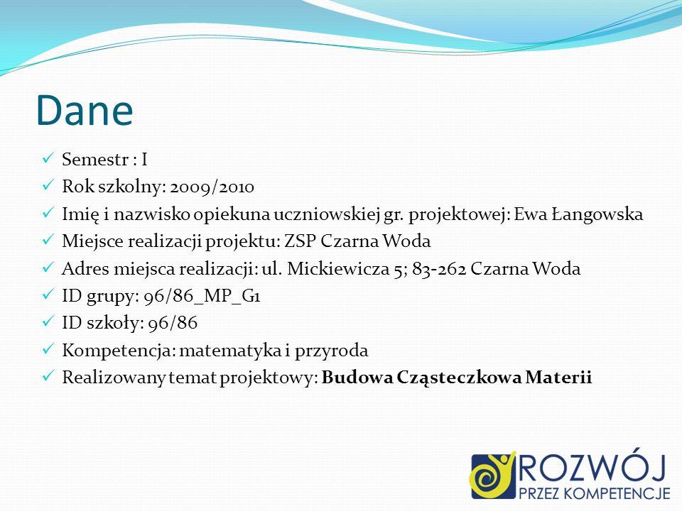 Dane Semestr : I Rok szkolny: 2009/2010 Imię i nazwisko opiekuna uczniowskiej gr. projektowej: Ewa Łangowska Miejsce realizacji projektu: ZSP Czarna W