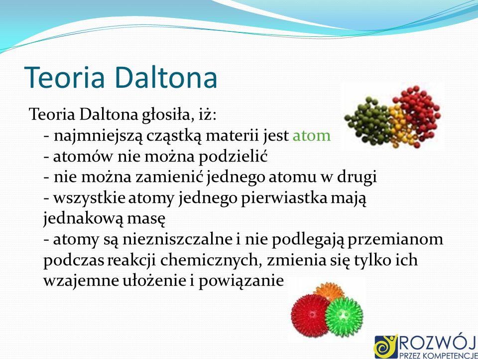 Teoria Daltona Teoria Daltona głosiła, iż: - najmniejszą cząstką materii jest atom - atomów nie można podzielić - nie można zamienić jednego atomu w d