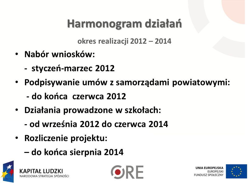 Harmonogram działań okres realizacji 2012 – 2014 Nabór wniosków: - styczeń-marzec 2012 Podpisywanie umów z samorządami powiatowymi: - do końca czerwca