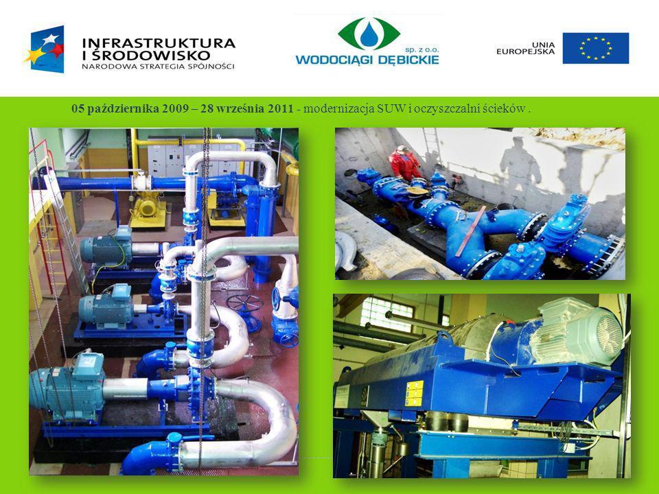 05 października 2009 – 28 września 2011 - modernizacja SUW i oczyszczalni ścieków.