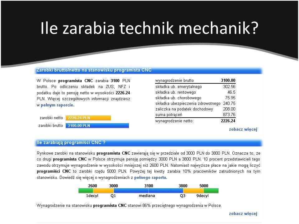 Ile zarabia technik mechanik?