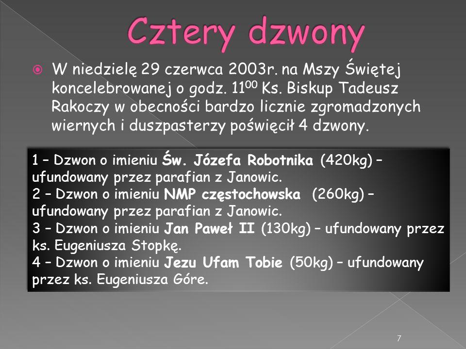 W niedzielę 29 czerwca 2003r. na Mszy Świętej koncelebrowanej o godz. 11 00 Ks. Biskup Tadeusz Rakoczy w obecności bardzo licznie zgromadzonych wierny