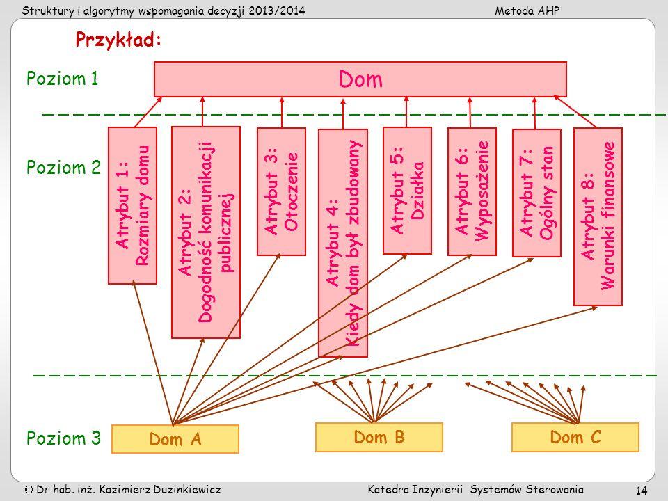 Struktury i algorytmy wspomagania decyzji 2013/2014Metoda AHP Dr hab. inż. Kazimierz Duzinkiewicz Katedra Inżynierii Systemów Sterowania 14 Dom Poziom