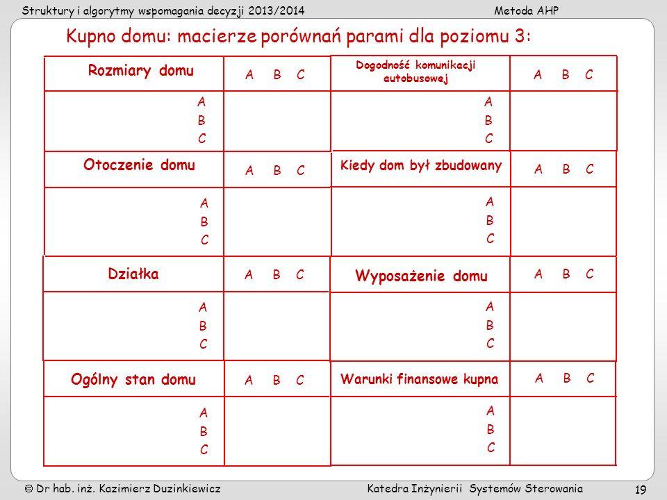 Struktury i algorytmy wspomagania decyzji 2013/2014Metoda AHP Dr hab. inż. Kazimierz Duzinkiewicz Katedra Inżynierii Systemów Sterowania 19 Kupno domu