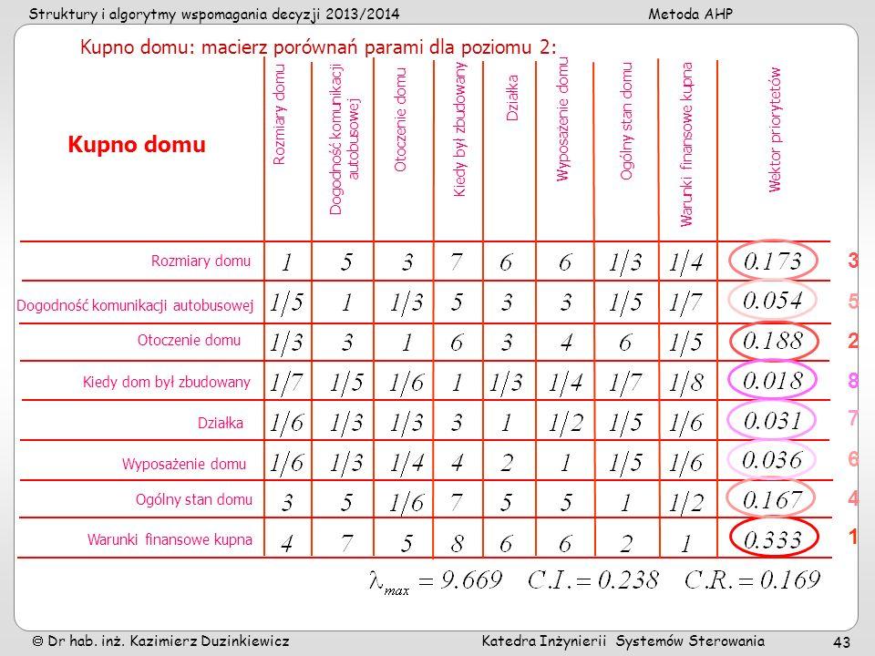 Struktury i algorytmy wspomagania decyzji 2013/2014Metoda AHP Dr hab. inż. Kazimierz Duzinkiewicz Katedra Inżynierii Systemów Sterowania 43 Kupno domu