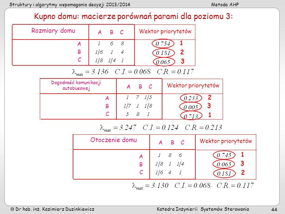 Struktury i algorytmy wspomagania decyzji 2013/2014Metoda AHP Dr hab. inż. Kazimierz Duzinkiewicz Katedra Inżynierii Systemów Sterowania 44 Kupno domu