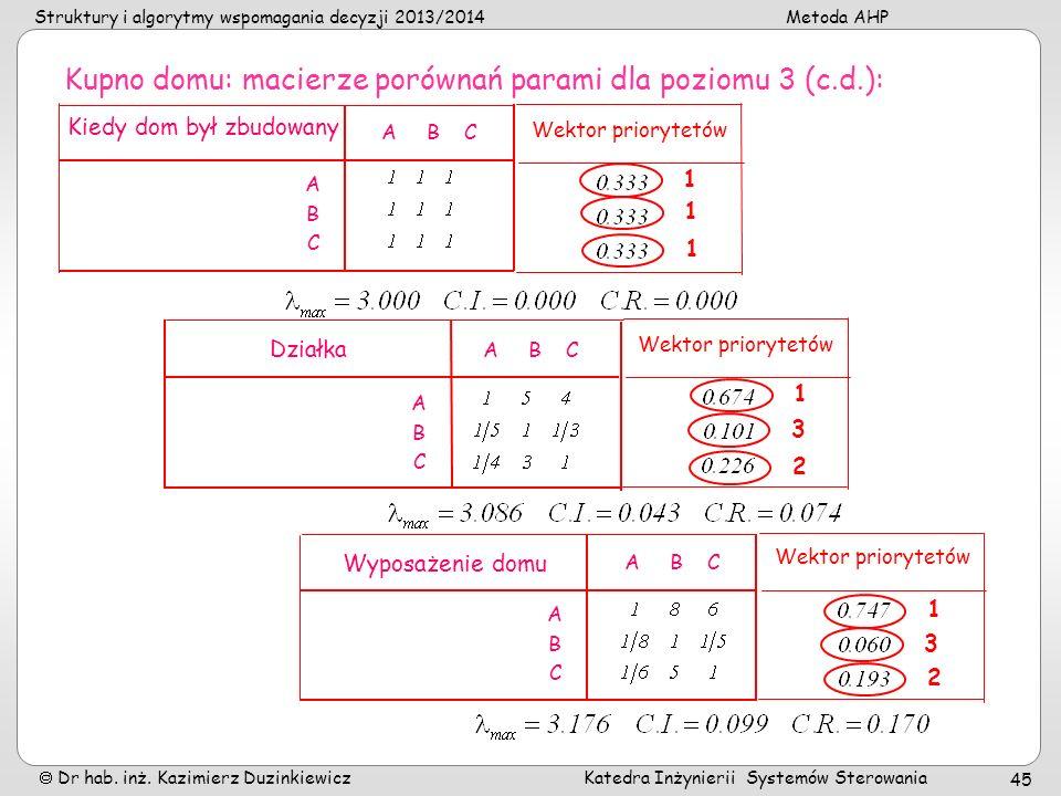 Struktury i algorytmy wspomagania decyzji 2013/2014Metoda AHP Dr hab. inż. Kazimierz Duzinkiewicz Katedra Inżynierii Systemów Sterowania 45 Kupno domu