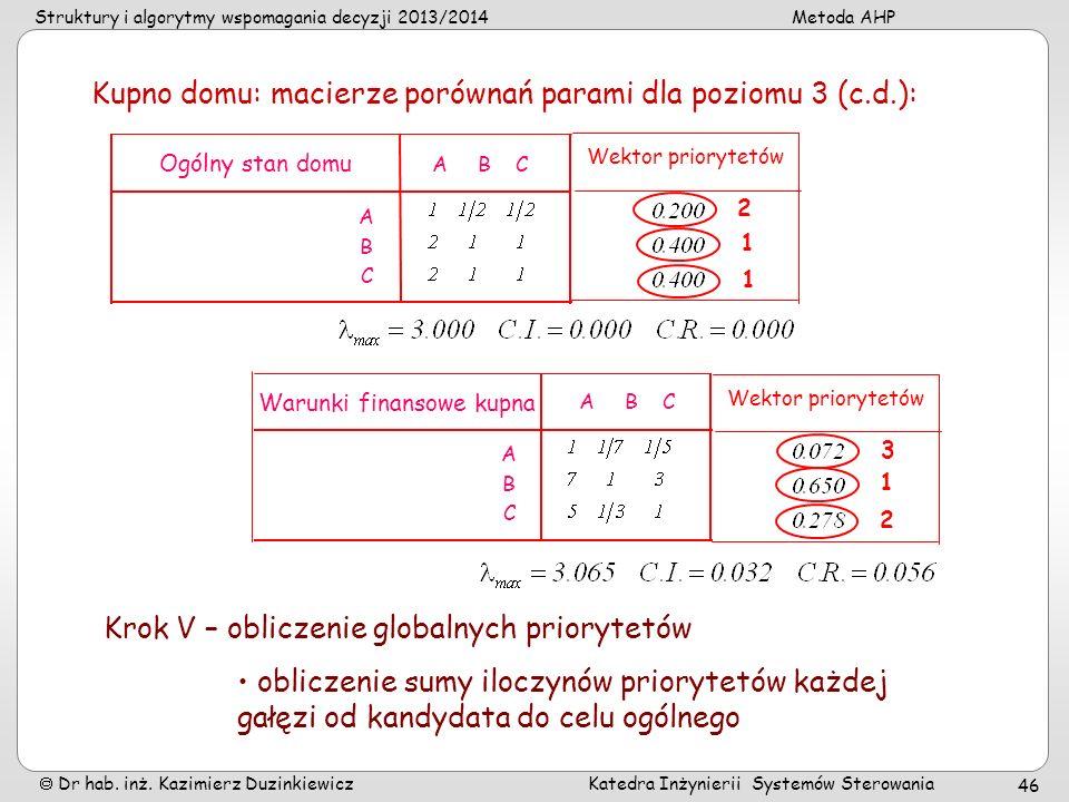 Struktury i algorytmy wspomagania decyzji 2013/2014Metoda AHP Dr hab. inż. Kazimierz Duzinkiewicz Katedra Inżynierii Systemów Sterowania 46 Kupno domu